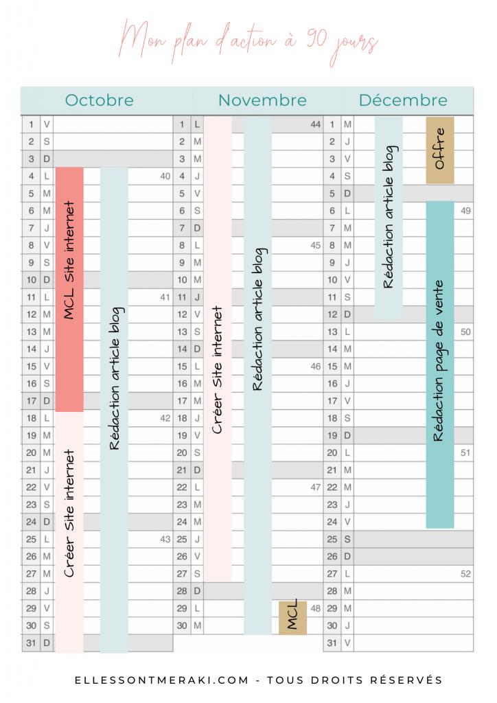 Plan d'action trimestriel a 90 jours